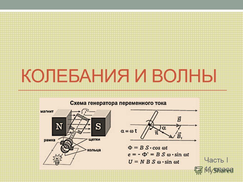 КОЛЕБАНИЯ И ВОЛНЫ Часть I 11 класс