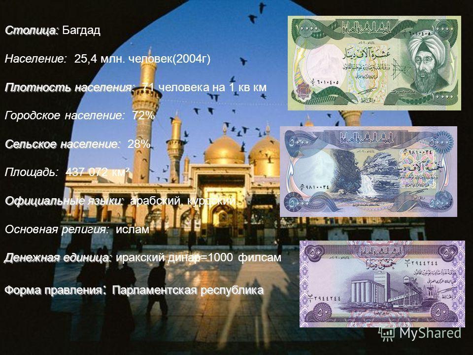 Столица: Столица: Багдад Население: 25,4 млн. человек(2004г) Плотность населения: Плотность населения: 71 человека на 1 кв км Городское население: 72% Сельское население: Сельское население: 28% Площадь: 437 072 км² Официальные языки: Официальные язы
