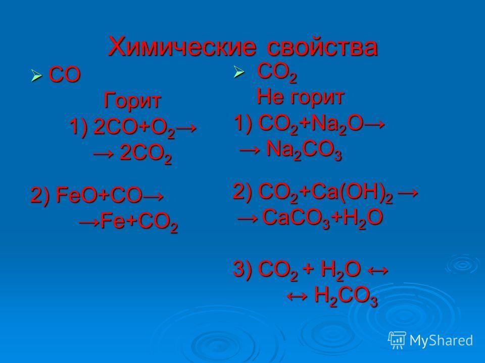 Химические свойства СО СОГорит 1) 2СО+О 2 1) 2СО+О 2 2СО 2 2СО 2 2) FeO+СО Fe+CO 2 Fe+CO 2 СО 2 СО 2 Не горит Не горит 1) СО 2 +Na 2 O Na 2 CO 3 Na 2 CO 3 2) СО 2 +Ca(OH) 2 2) СО 2 +Ca(OH) 2 CaCO 3 +H 2 O CaCO 3 +H 2 O 3) СО 2 + H 2 O 3) СО 2 + H 2 O