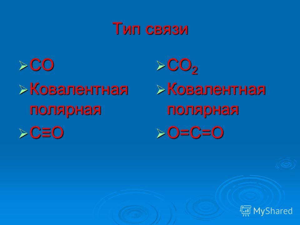 Тип связи СО СО Ковалентная полярная Ковалентная полярная СО СО СО 2 СО 2 Ковалентная полярная Ковалентная полярная О=С=О О=С=О