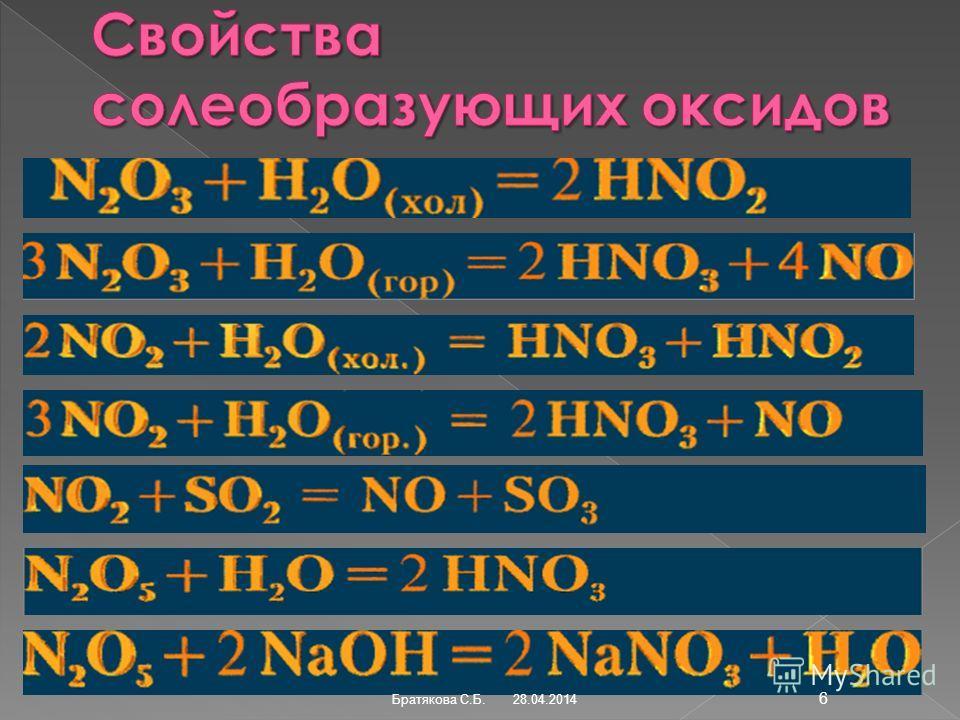 28.04.2014 6 Братякова С.Б.