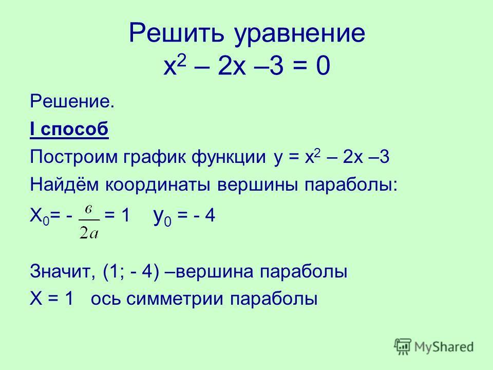 Решить уравнение х 2 – 2х –3 = 0 Решение. I способ Построим график функции у = х 2 – 2х –3 Найдём координаты вершины параболы: Х 0 = - = 1 у 0 = - 4 Значит, (1; - 4) –вершина параболы Х = 1 ось симметрии параболы