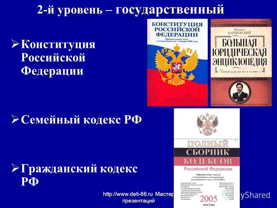 http://www.deti-66.ru Мастер презентаций 2-й уровень – государственный Конституция Российской Федерации Семейный кодекс РФ Гражданский кодекс РФ