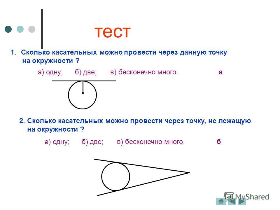 тест 1.Сколько касательных можно провести через данную точку на окружности ? а) одну; б) две; в) бесконечно много. 2. Сколько касательных можно провести через точку, не лежащую на окружности ? а б.