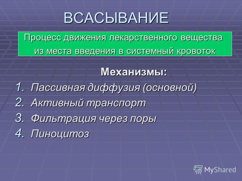 ВСАСЫВАНИЕ Механизмы: 1. Пассивная диффузия (основной) 2. Активный транспорт 3. Фильтрация через поры 4. Пиноцитоз Процесс движения лекарственного вещества из места введения в системный кровоток