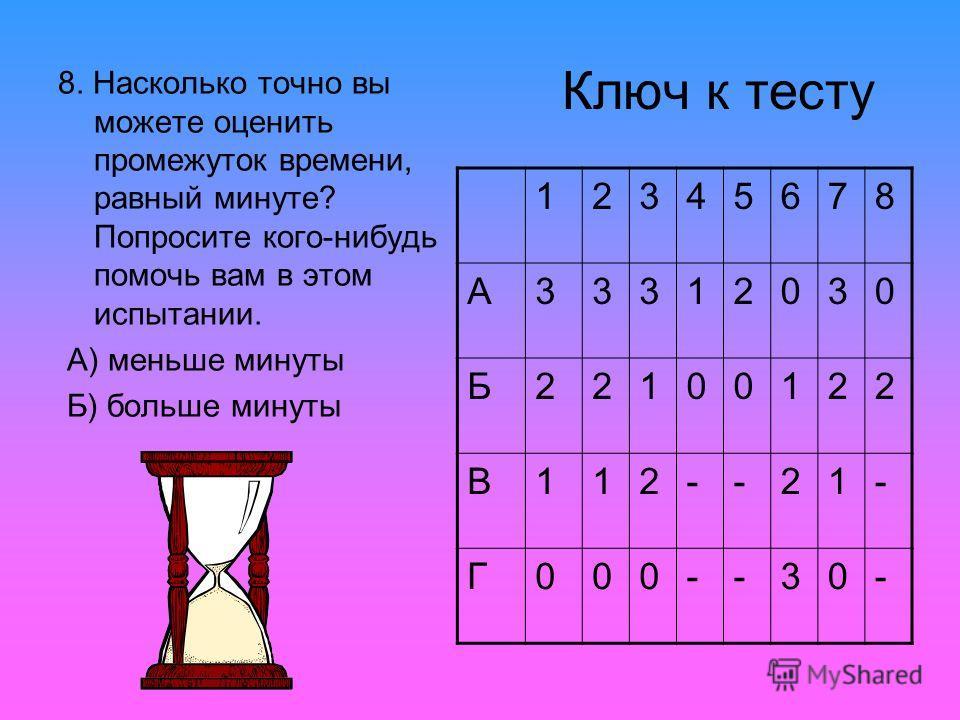Ключ к тесту 8. Насколько точно вы можете оценить промежуток времени, равный минуте? Попросите кого-нибудь помочь вам в этом испытании. А) меньше минуты Б) больше минуты 12345678 А33312030 Б22100122 В112--21- Г000--30-