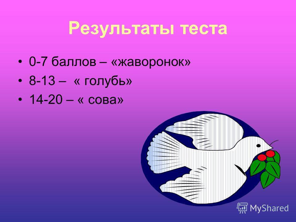 Результаты теста 0-7 баллов – «жаворонок» 8-13 – « голубь» 14-20 – « сова»