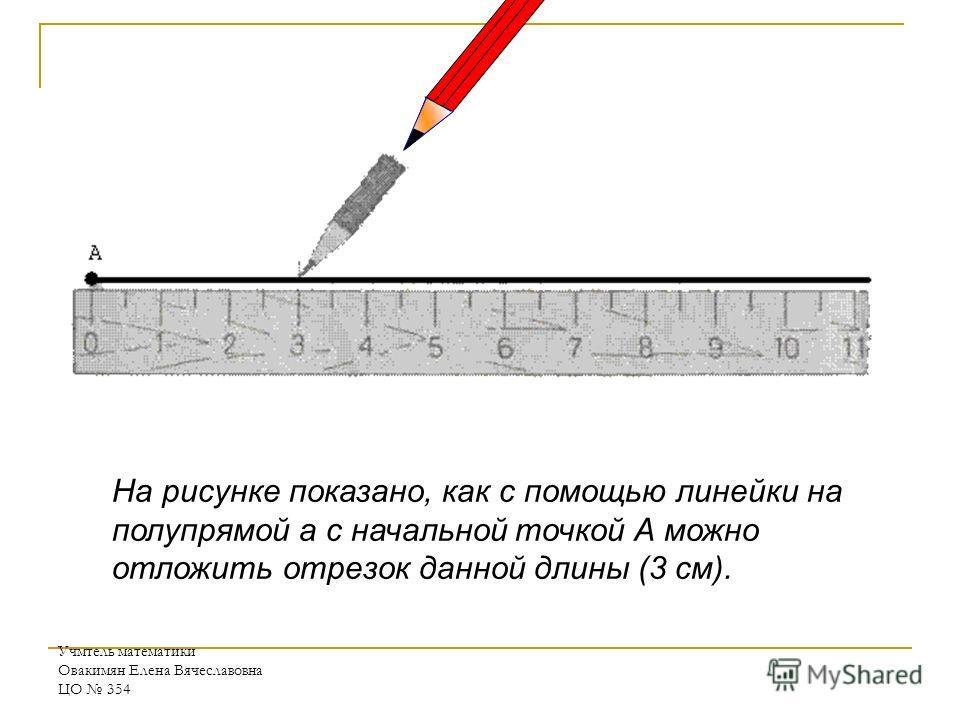 Учмтель математики Овакимян Елена Вячеславовна ЦО 354 На рисунке показано, как с помощью линейки на полупрямой а с начальной точкой А можно отложить отрезок данной длины (3 см).