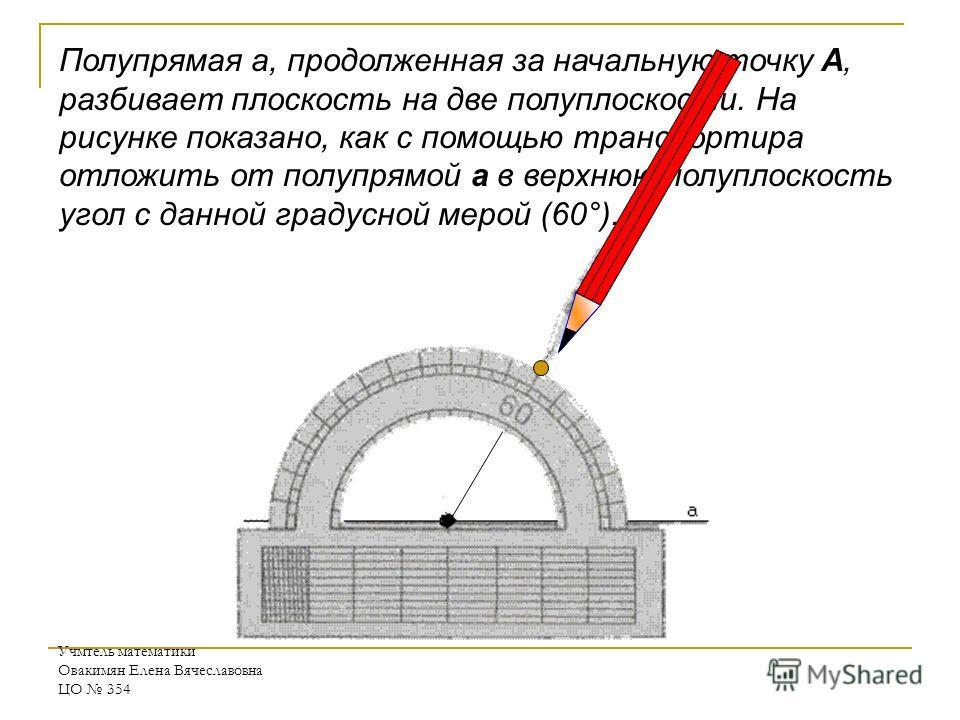 Учмтель математики Овакимян Елена Вячеславовна ЦО 354 Полупрямая а, продолженная за начальную точку А, разбивает плоскость на две полуплоскости. На рисунке показано, как с помощью транспортира отложить от полупрямой а в верхнюю полуплоскость угол с д