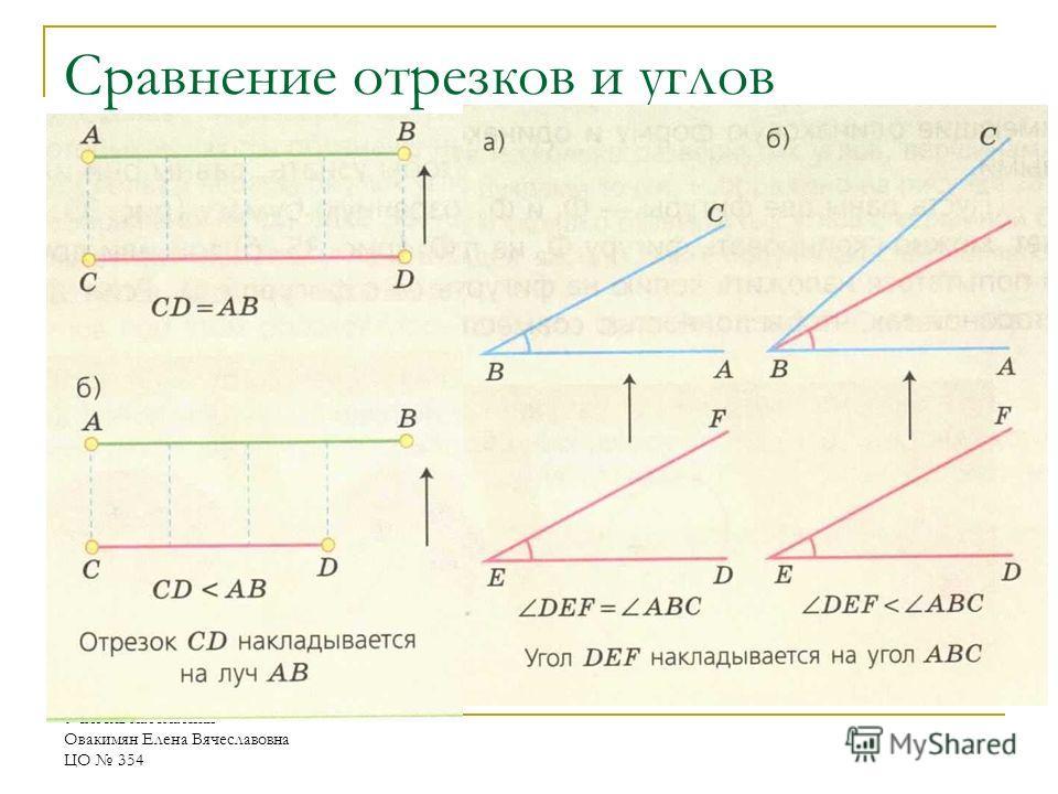 Учмтель математики Овакимян Елена Вячеславовна ЦО 354 Сравнение отрезков и углов