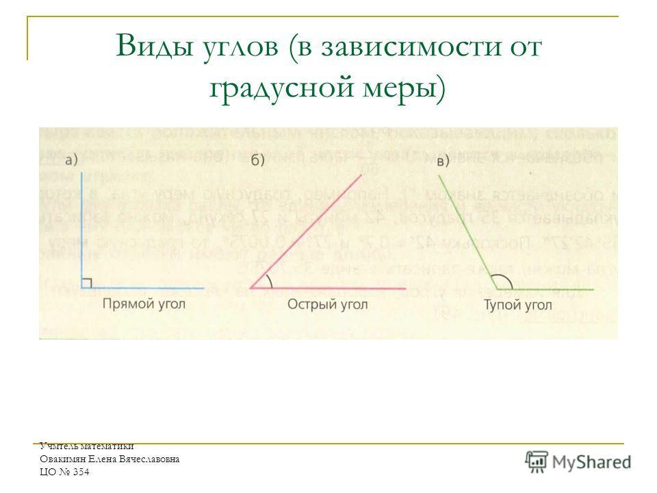 Учмтель математики Овакимян Елена Вячеславовна ЦО 354 Виды углов (в зависимости от градусной меры)