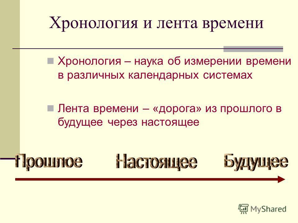 Хронология и лента времени Хронология – наука об измерении времени в различных календарных системах Лента времени – «дорога» из прошлого в будущее через настоящее