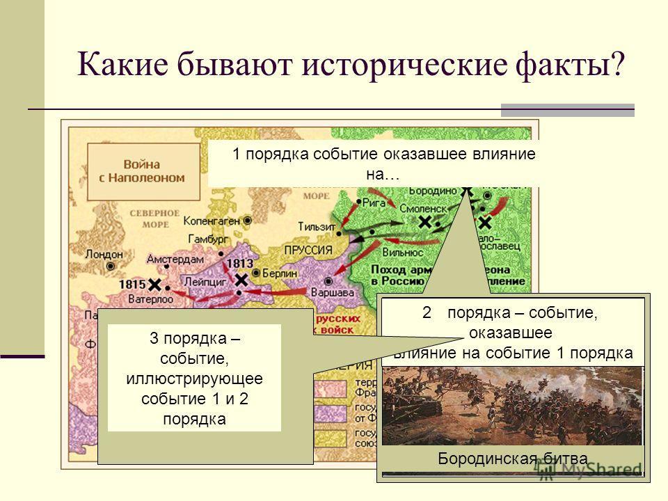 Какие бывают исторические факты? 1 порядка событие оказавшее влияние на… Бородинская битва 2порядка – событие, оказавшее влияние на событие 1 порядка 3 порядка – событие, иллюстрирующее событие 1 и 2 порядка