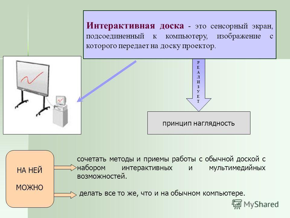 Интерактивная доска - это сенсорный экран, подсоединенный к компьютеру, изображение с которого передает на доску проектор. принцип наглядность делать все то же, что и на обычном компьютере. сочетать методы и приемы работы с обычной доской с набором и