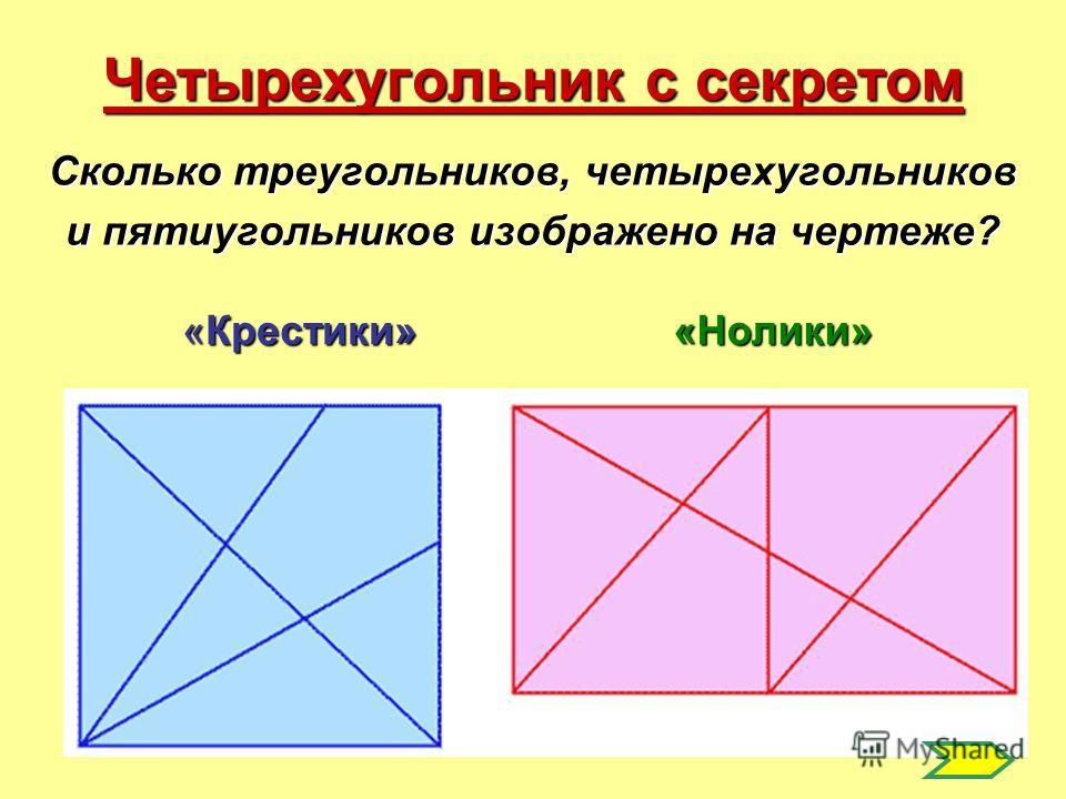 Четырехугольник с секретом Сколько треугольников, четырехугольников и пятиугольников изображено на чертеже? «Крестики» «Крестики»«Нолики»