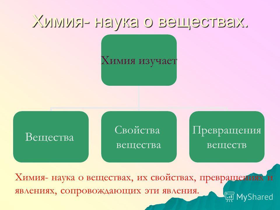 Химия- наука о веществах. Химия изучает Вещества Свойства вещества Превращения веществ Химия- наука о веществах, их свойствах, превращениях и явлениях, сопровождающих эти явления.