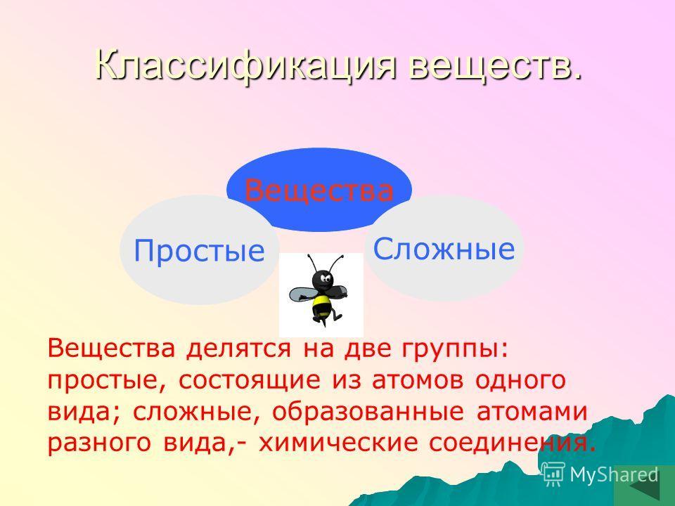 Классификация веществ. Вещества Простые Сложные Вещества делятся на две группы: простые, состоящие из атомов одного вида; сложные, образованные атомами разного вида,- химические соединения.