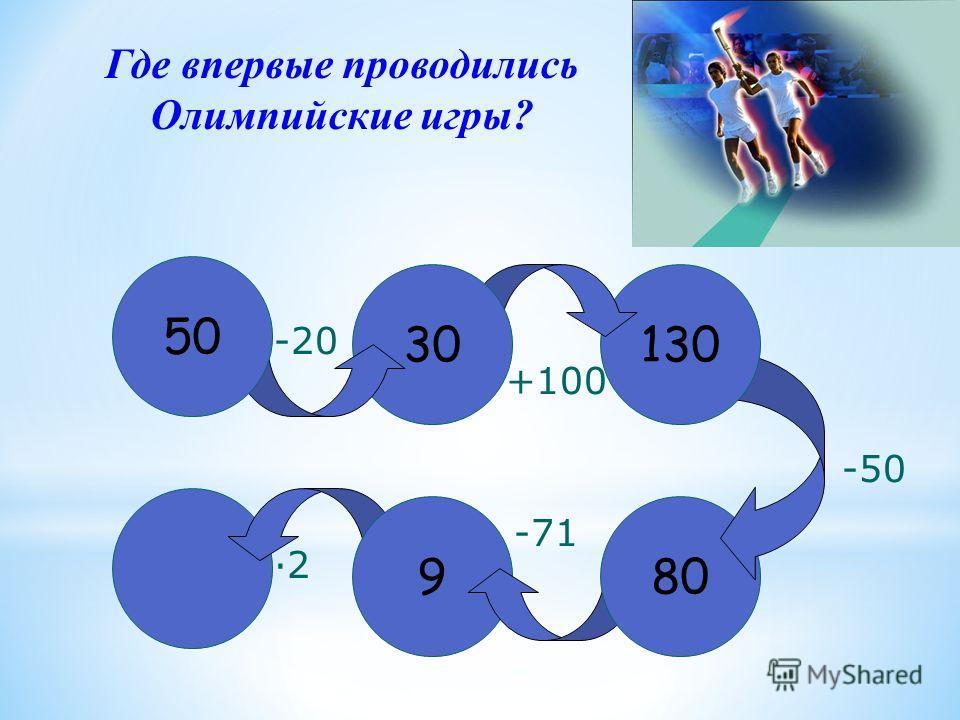 980 13030 50 -20 +100 -50 -71 ·2·2 Где впервые проводились Олимпийские игры?