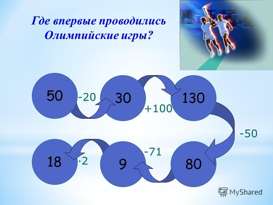 18 980 13030 50 -20 +100 -50 -71 ·2·2 Где впервые проводились Олимпийские игры?
