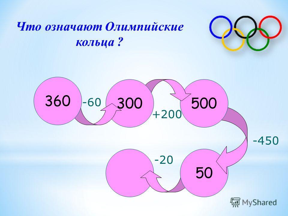 50 500300 360 -60 +200 -450 -20 Что означают Олимпийские кольца ?