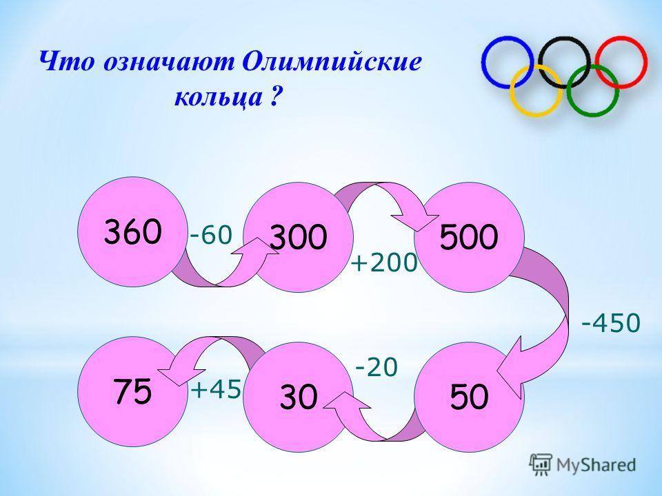 75 3050 500300 360 -60 +200 -450 -20 +45 Что означают Олимпийские кольца ?