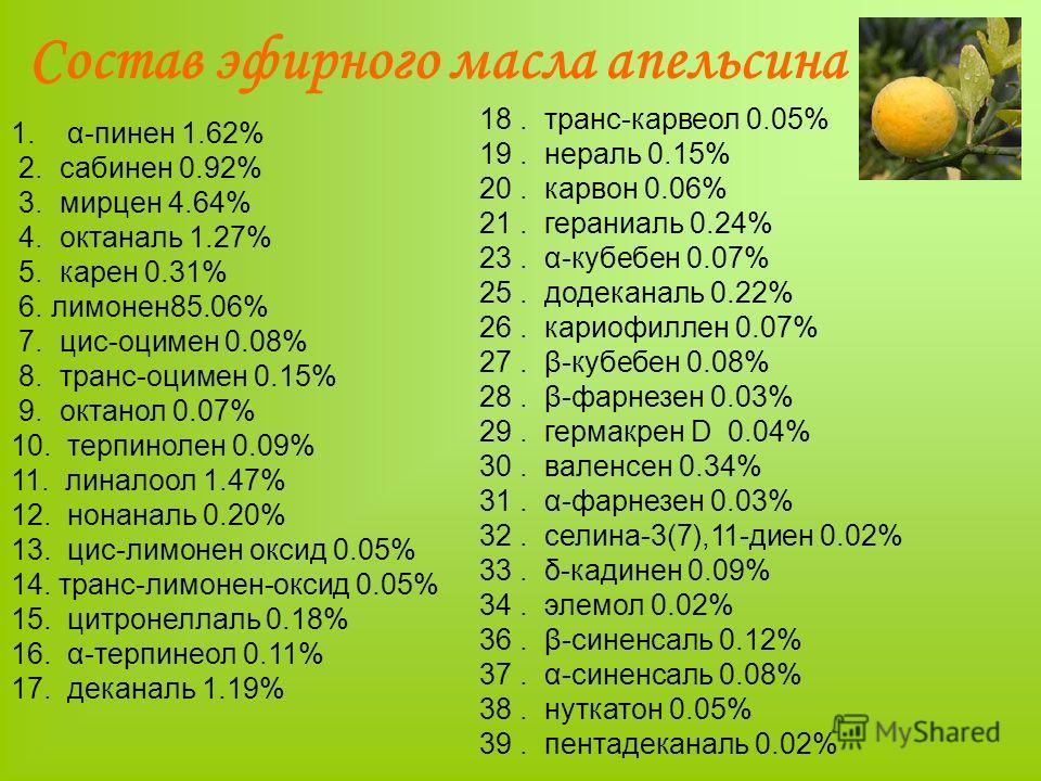 Состав эфирного масла апельсина 1. α-пинен 1.62% 2. сабинен 0.92% 3. мирцен 4.64% 4. октаналь 1.27% 5. карен 0.31% 6. лимонен85.06% 7. цис-оцимен 0.08% 8. транс-оцимен 0.15% 9. октанол 0.07% 10. терпинолен 0.09% 11. линалоол 1.47% 12. нонаналь 0.20%