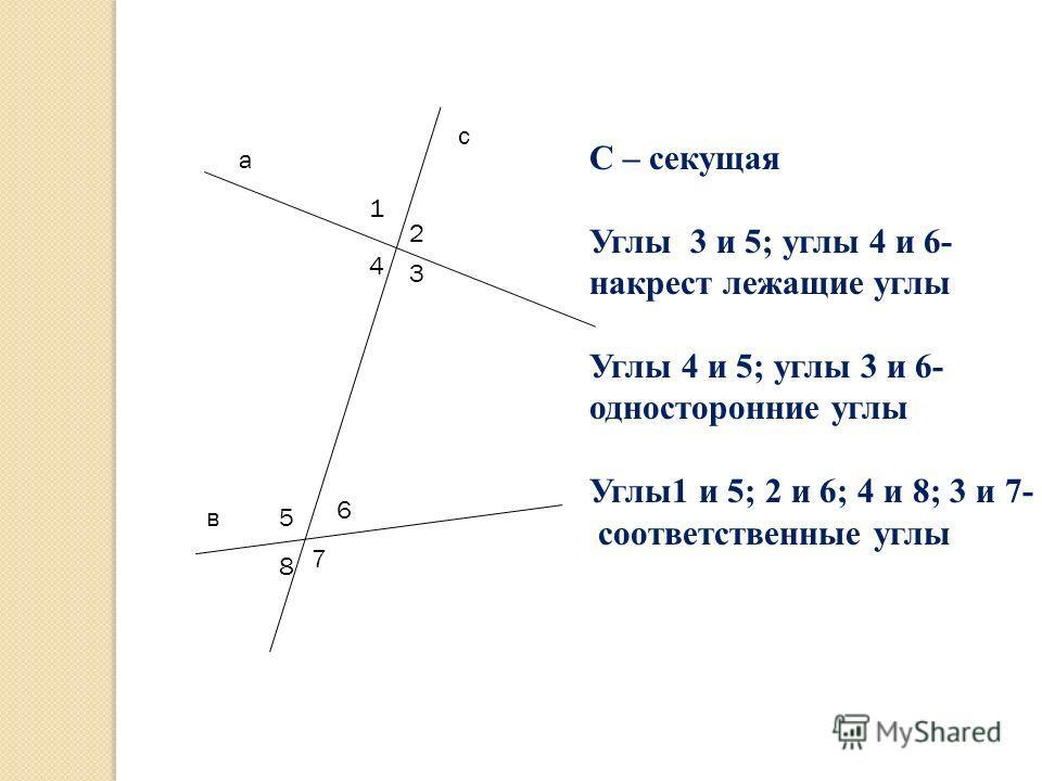 а в с 1 2 4 3 5 6 8 7 С – секущая Углы 3 и 5; углы 4 и 6- накрест лежащие углы Углы 4 и 5; углы 3 и 6- односторонние углы Углы1 и 5; 2 и 6; 4 и 8; 3 и 7- соответственные углы