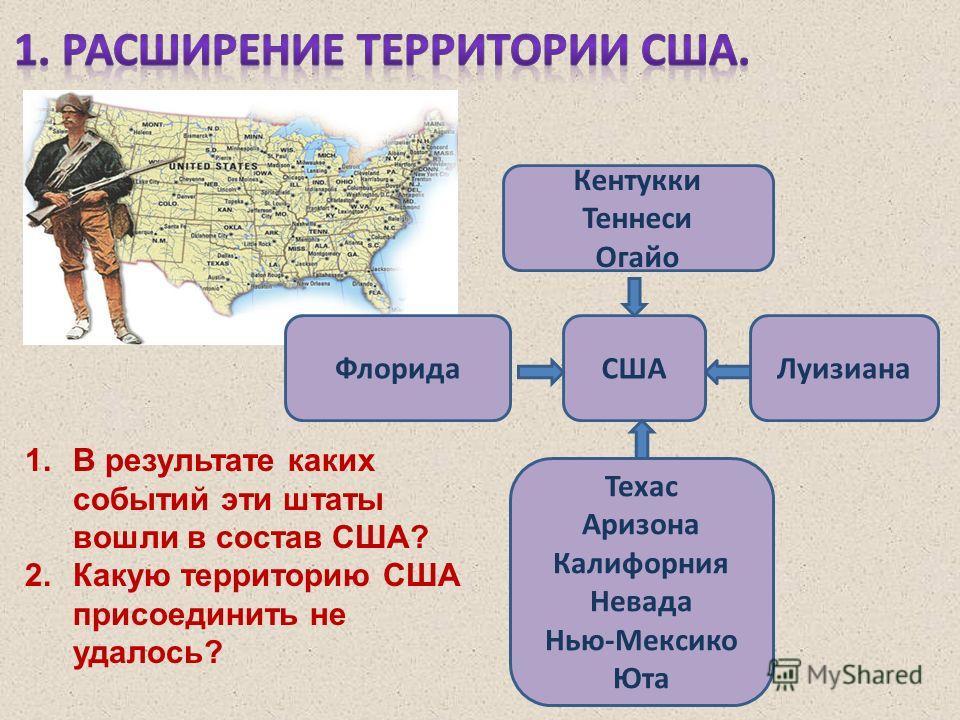 США Кентукки Теннеси Огайо Техас Аризона Калифорния Невада Нью-Мексико Юта ФлоридаЛуизиана 1.В результате каких событий эти штаты вошли в состав США? 2.Какую территорию США присоединить не удалось?