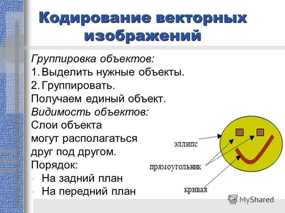 Кодирование векторных изображений Группировка объектов: 1.Выделить нужные объекты. 2.Группировать. Получаем единый объект. Видимость объектов: Слои объекта могут располагаться друг под другом. Порядок: -На задний план -На передний план