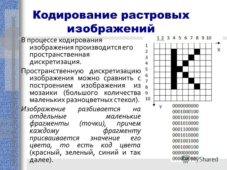 Растр Растр Растр (от англ. raster) – представление изображения в виде двумерного массива точек (пикселов), упорядоченных в ряды и столбцы. М N Пиксель Растр Растр Растр Растр M x N (графическая сетка)