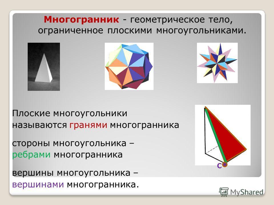 Многогранник - геометрическое тело, ограниченное плоскими многоугольниками. Плоские многоугольники называются гранями многогранника стороны многоугольника – ребрами многогранника вершины многоугольника – вершинами многогранника. С