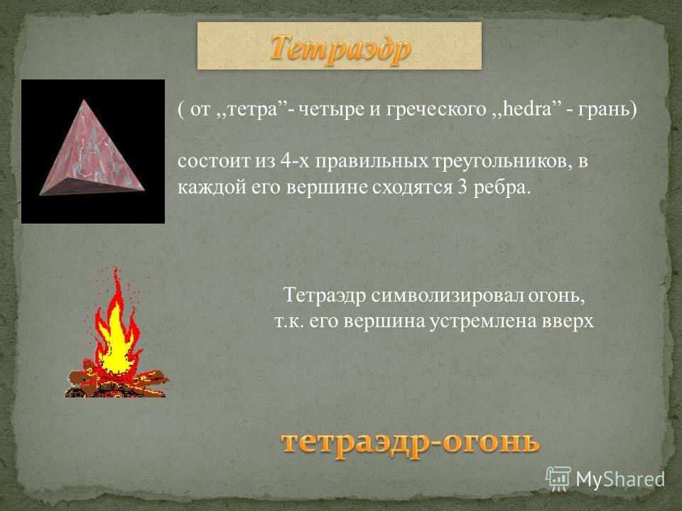 ( от,,тетра- четыре и греческого,,hedra - грань) состоит из 4-х правильных треугольников, в каждой его вершине сходятся 3 ребра. Тетраэдр символизировал огонь, т.к. его вершина устремлена вверх