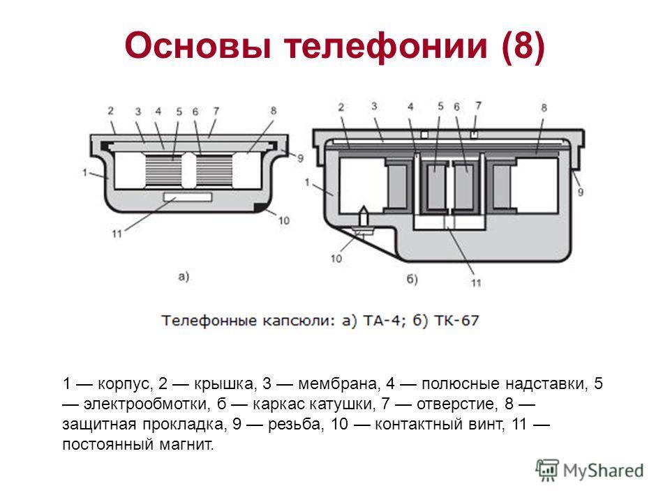 Основы телефонии (8). 1 корпус, 2 крышка, 3 мембрана, 4 полюсные надставки, 5 электрообмотки, б каркас катушки, 7 отверстие, 8 защитная прокладка, 9 резьба, 10 контактный винт, 11 постоянный магнит.