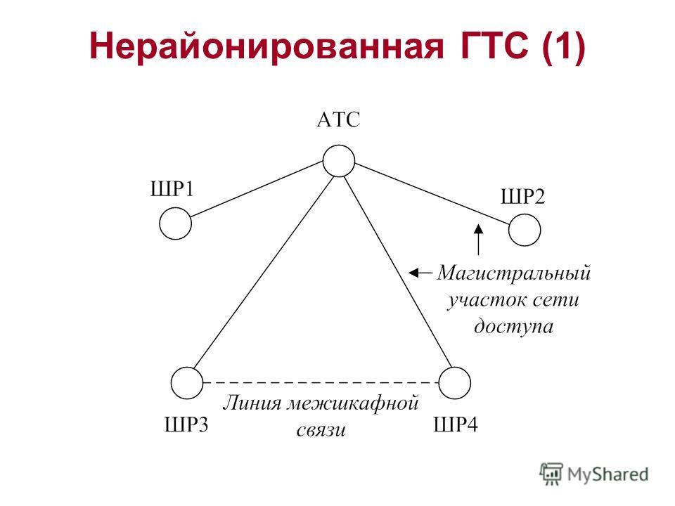 Нерайонированная ГТС (1)