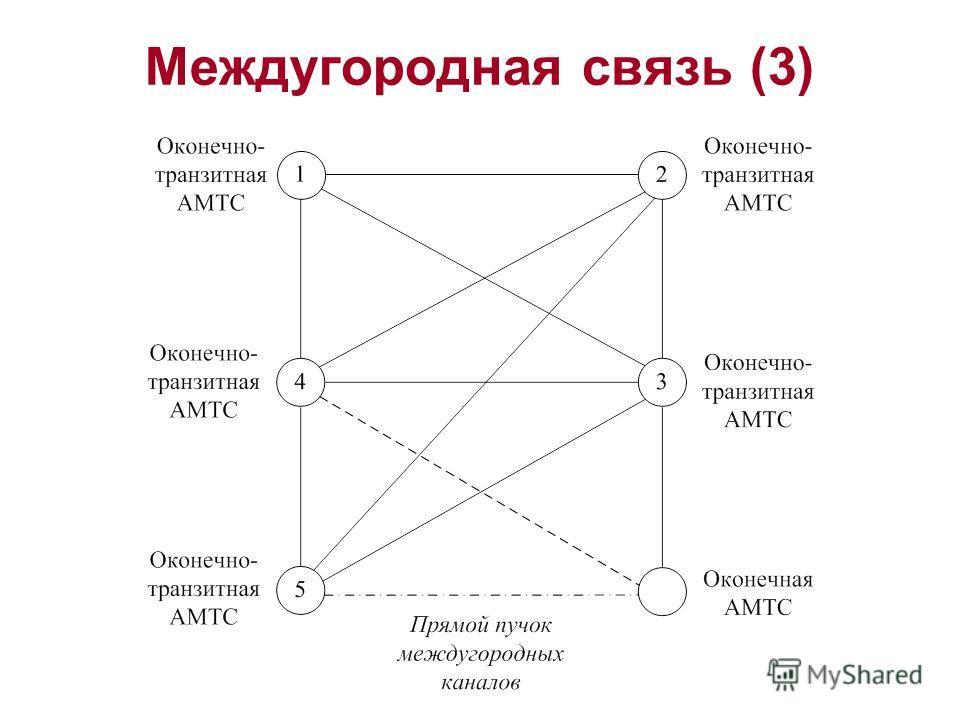 Междугородная связь (3)