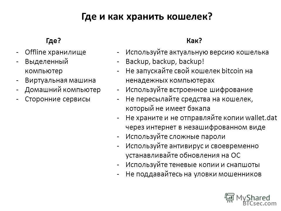 Где и как хранить кошелек? BTCsec.com -Offline хранилище -Выделенный компьютер -Виртуальная машина -Домашний компьютер -Сторонние сервисы -Используйте актуальную версию кошелька -Backup, backup, backup! -Не запускайте свой кошелек bitcoin на ненадежн