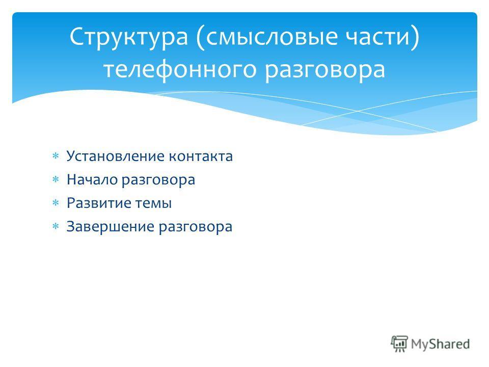 Установление контакта Начало разговора Развитие темы Завершение разговора Структура (смысловые части) телефонного разговора