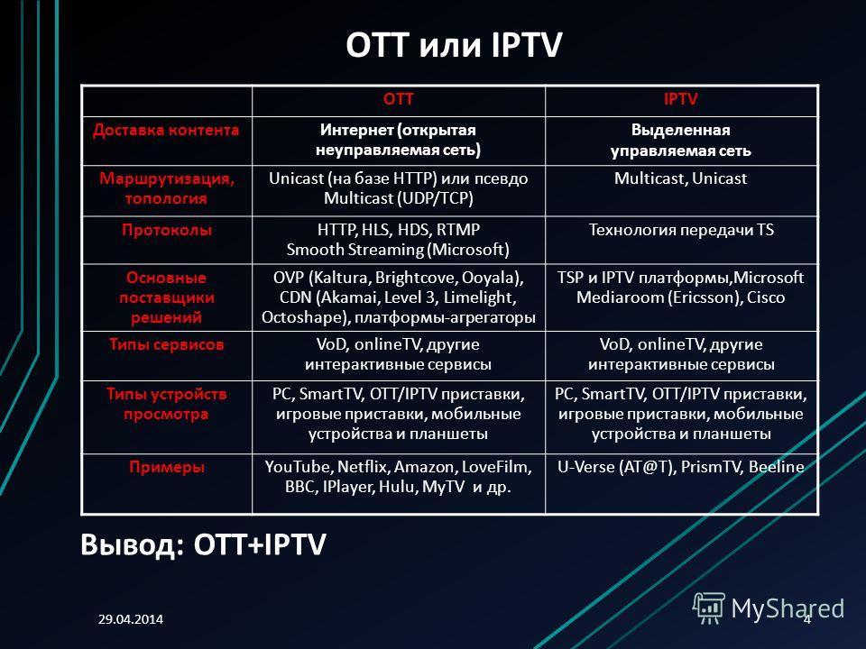 4 OTT или IPTV OTTIPTV Доставка контентаИнтернет (открытая неуправляемая сеть) Выделенная управляемая сеть Маршрутизация, топология Unicast (на базе HTTP) или псевдо Multicast (UDP/TCP) Multicast, Unicast ПротоколыHTTP, HLS, HDS, RTMP Smooth Streamin