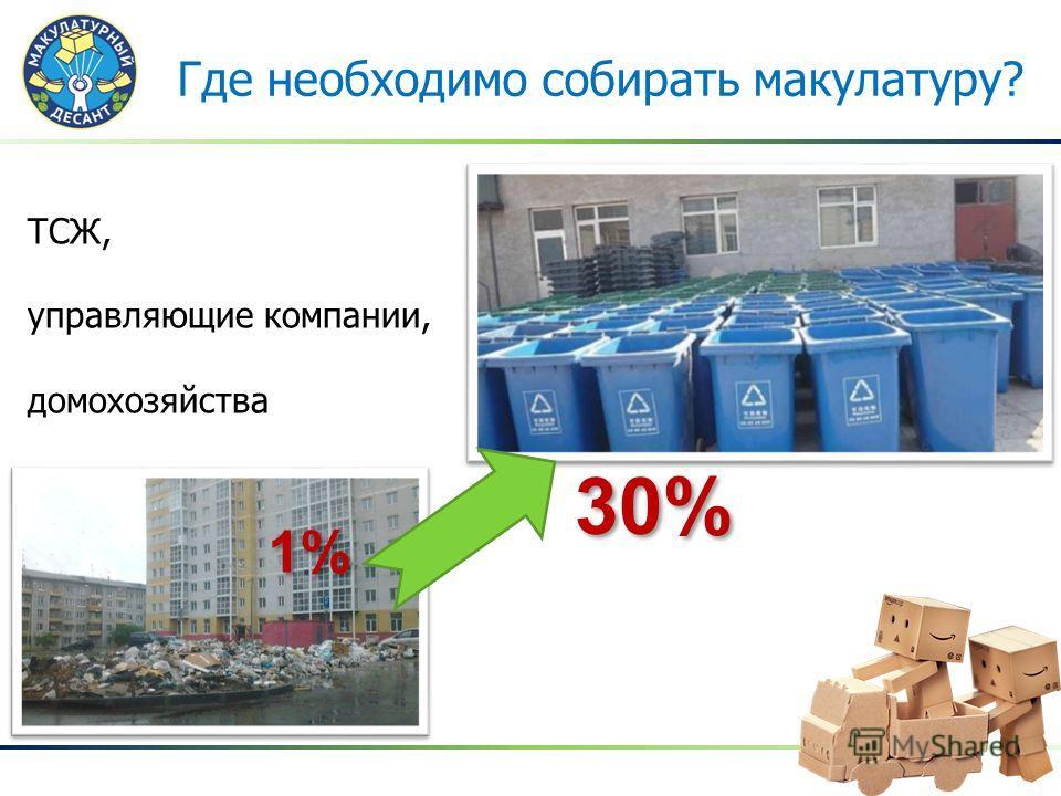Увеличение сбора макулатуры 35 30% 1%1% 1%1% Где необходимо собирать макулатуру? ТСЖ, управляющие компании, домохозяйства