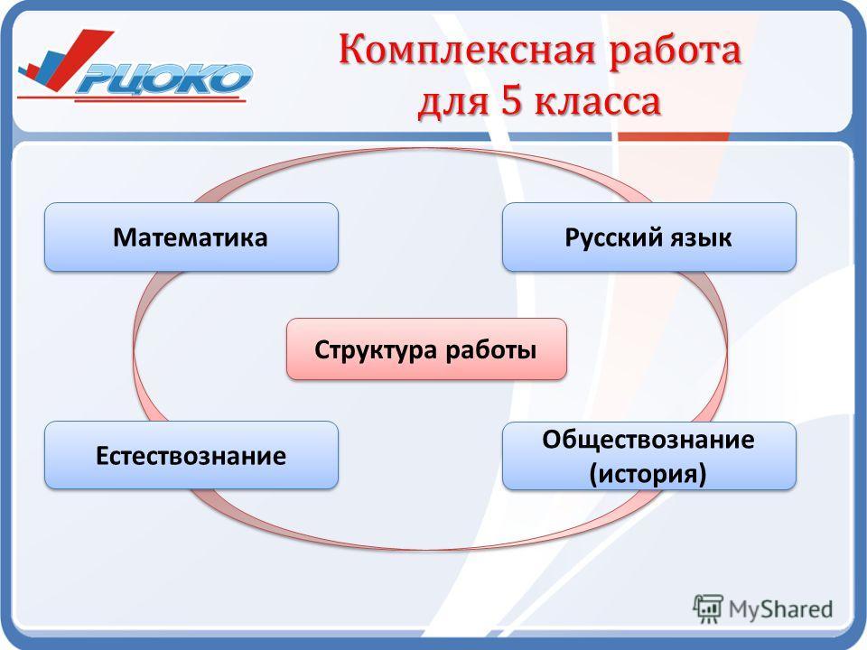 Комплексная работа для 5 класса Структура работы Математика Русский язык Естествознание Обществознание (история)