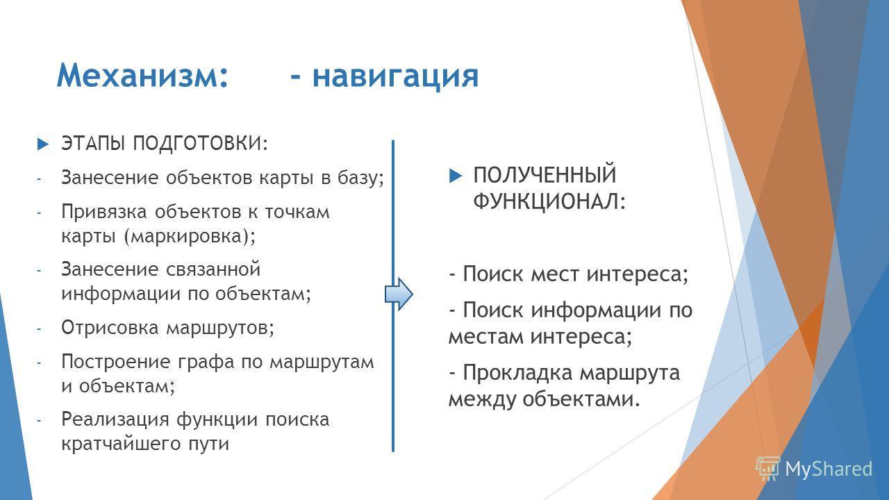 Механизм: - навигация ЭТАПЫ ПОДГОТОВКИ: - Занесение объектов карты в базу; - Привязка объектов к точкам карты (маркировка); - Занесение связанной информации по объектам; - Отрисовка маршрутов; - Построение графа по маршрутам и объектам; - Реализация