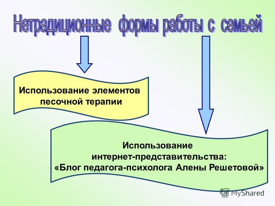 Использование элементов песочной терапии Использование интернет-представительства: «Блог педагога-психолога Алены Решетовой»