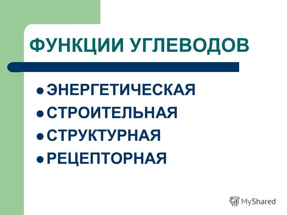 ФУНКЦИИ УГЛЕВОДОВ ЭНЕРГЕТИЧЕСКАЯ СТРОИТЕЛЬНАЯ СТРУКТУРНАЯ РЕЦЕПТОРНАЯ