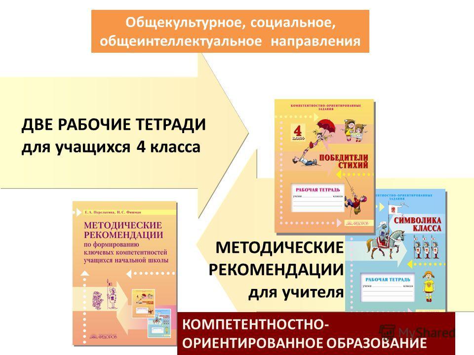 МЕТОДИЧЕСКИЕ РЕКОМЕНДАЦИИ для учителя ДВЕ РАБОЧИЕ ТЕТРАДИ для учащихся 4 класса Общекультурное, социальное, общеинтеллектуальное направления КОМПЕТЕНТНОСТНО- ОРИЕНТИРОВАННОЕ ОБРАЗОВАНИЕ