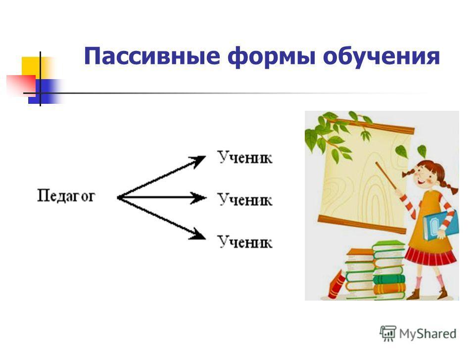 Пассивные формы обучения