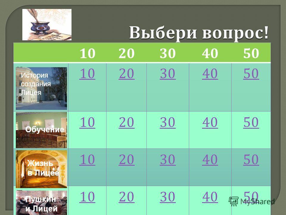 Царскосельский пушкинский лицей (викторина) Царскосельский пушкинский лицей (викторина)