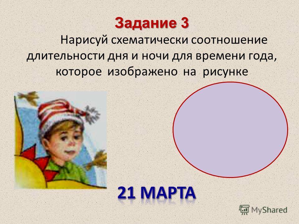 Задание 3 Нарисуй схематически соотношение длительности дня и ночи для времени года, которое изображено на рисунке