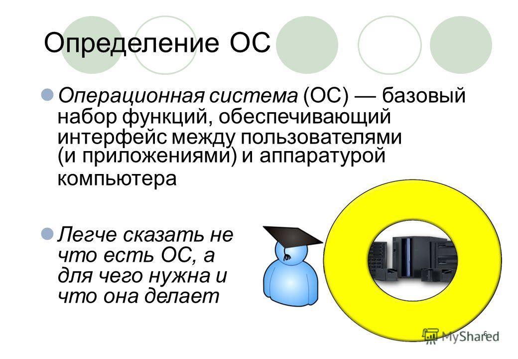 ОпределениеОС Операционная система (ОС) базовый набор функций, обеспечивающий интерфейс между пользователями (и приложениями) и аппаратурой компьютера Легче сказать не что есть ОС, а для чего нужна и что она делает 6