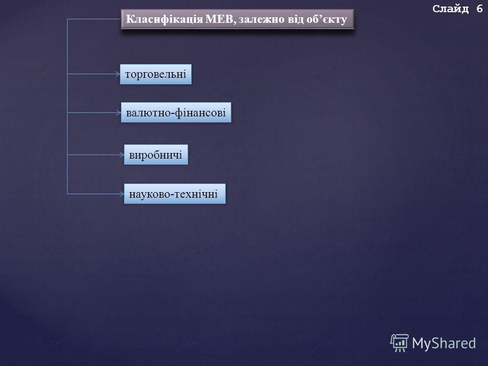 Слайд 6 Класифікація МЕВ, залежно від обєкту торговельні валютно-фінансові виробничі науково-технічні