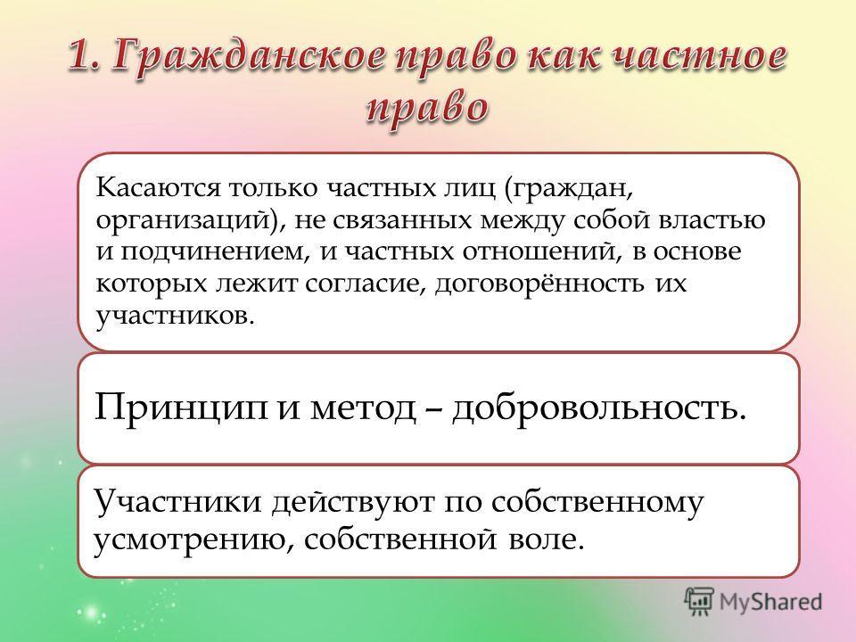 Касаются только частных лиц (граждан, организаций), не связанных между собой властью и подчинением, и частных отношений, в основе которых лежит согласие, договорённость их участников. Принцип и метод – добровольность. Участники действуют по собственн